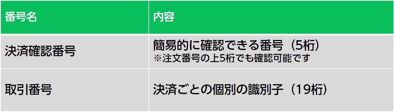 トーク上決済_7.jpg