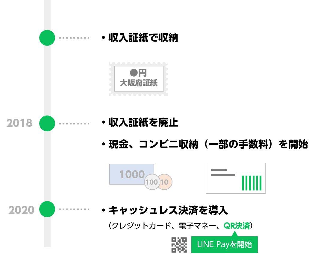 大阪府_2_大阪府の収納時系列.jpg