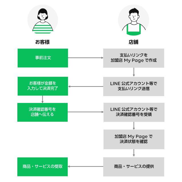 支払いリンクPh1.0_3.jpg