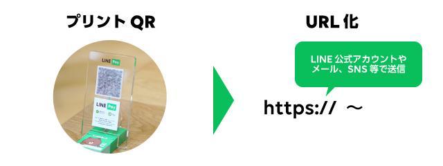 支払いリンクPh1.0_1.jpg