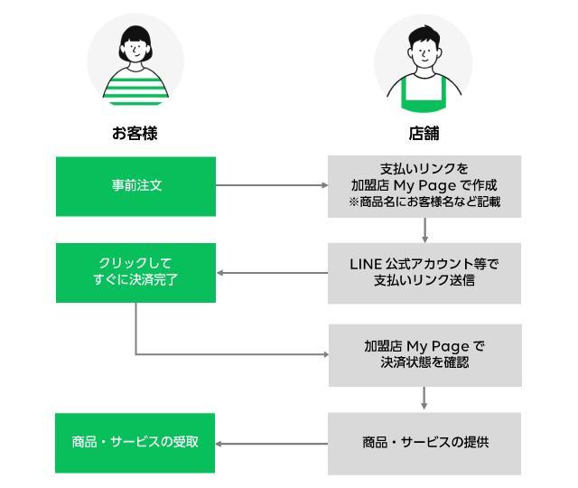 支払いリンクPh1.0_2.jpg